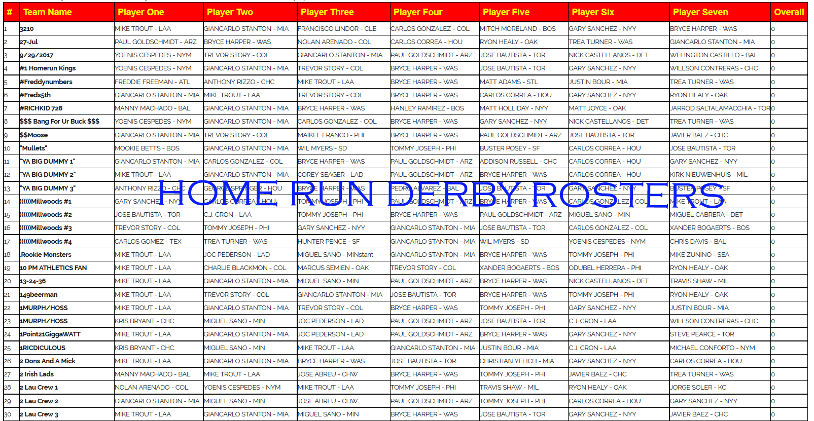 Home Run Derby Roster